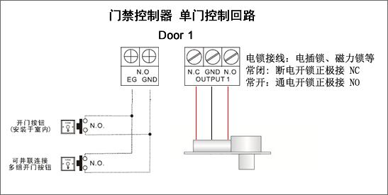 门禁出门按钮开关接线方法